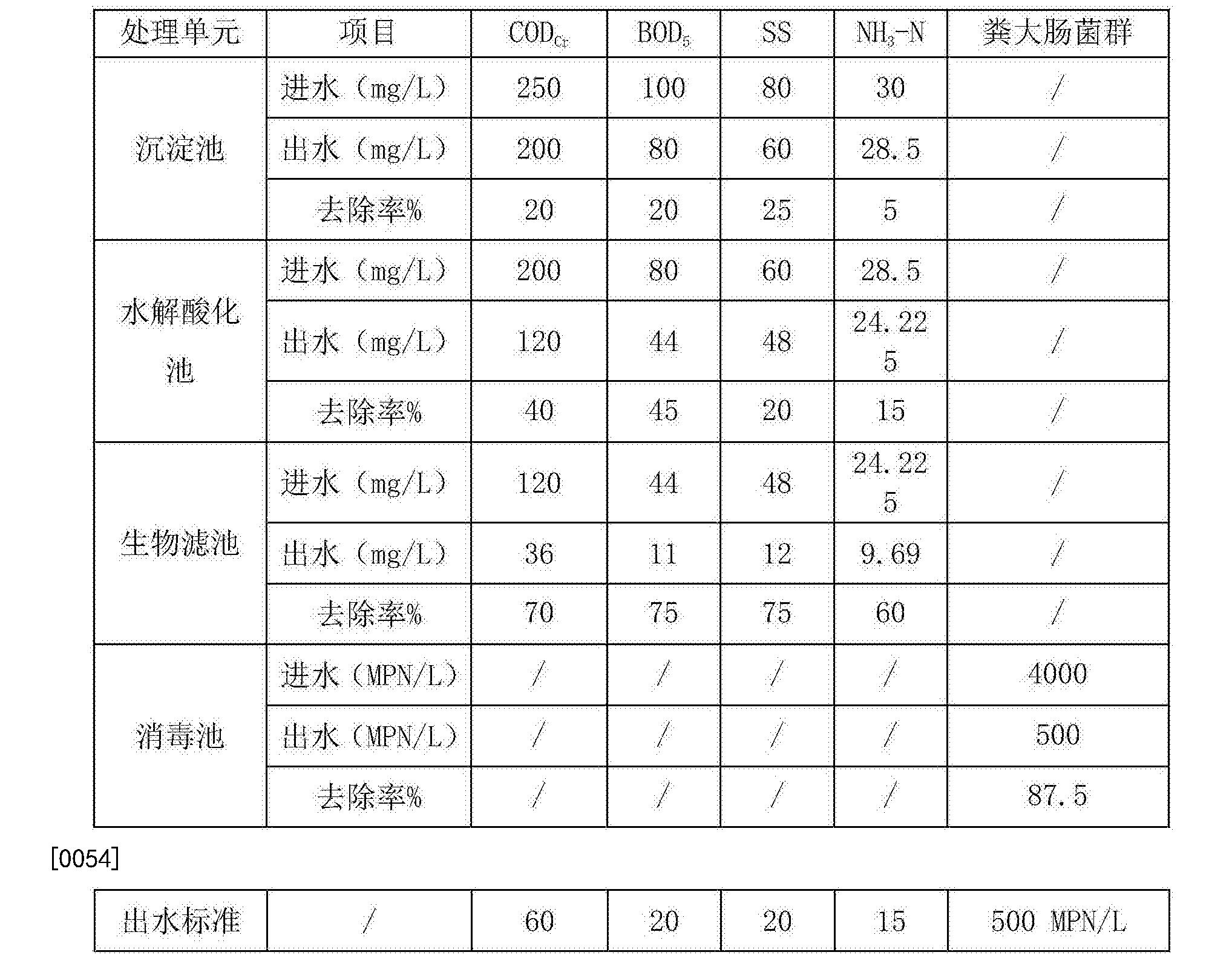 Figure CN104944710BD00071