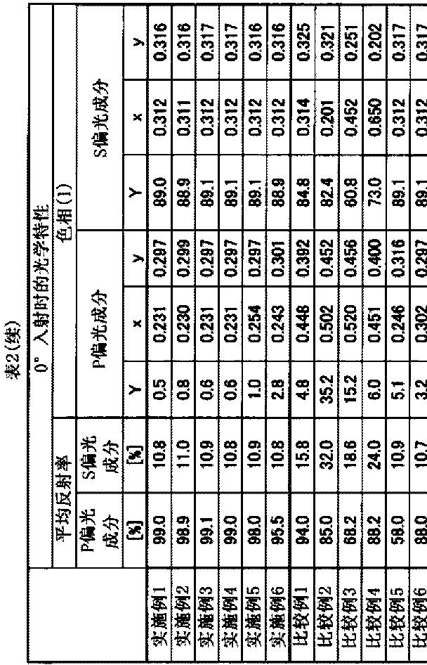 Figure CN102652063BD00311