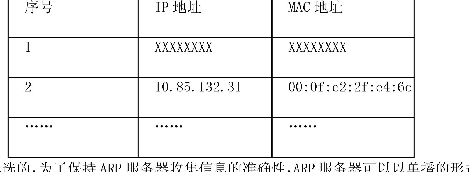Figure CN102075591AD00101