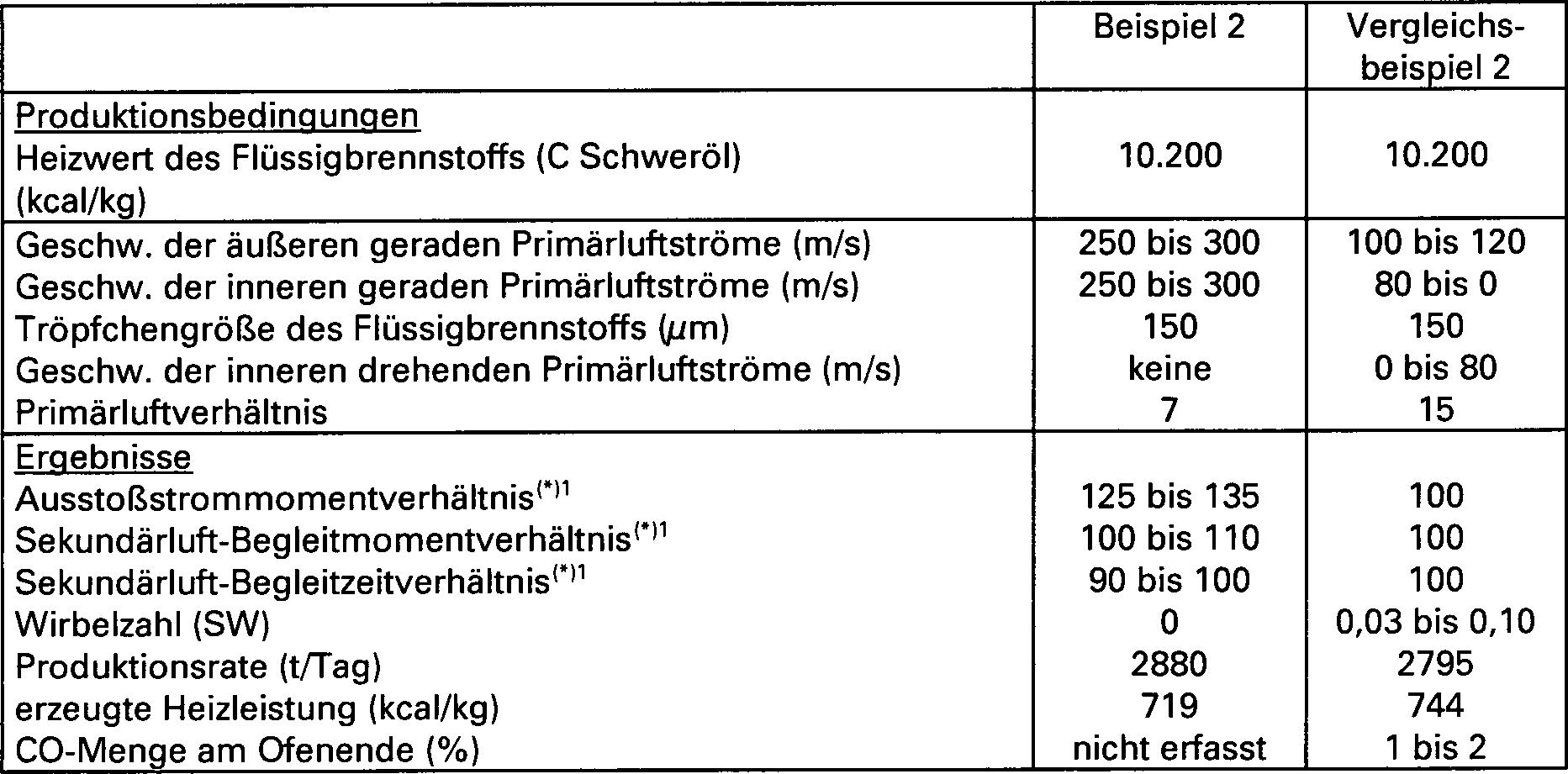 Figure 00350001