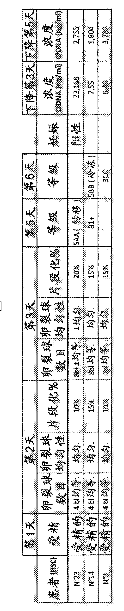 CN105722995A - Methods for determining the quality of an