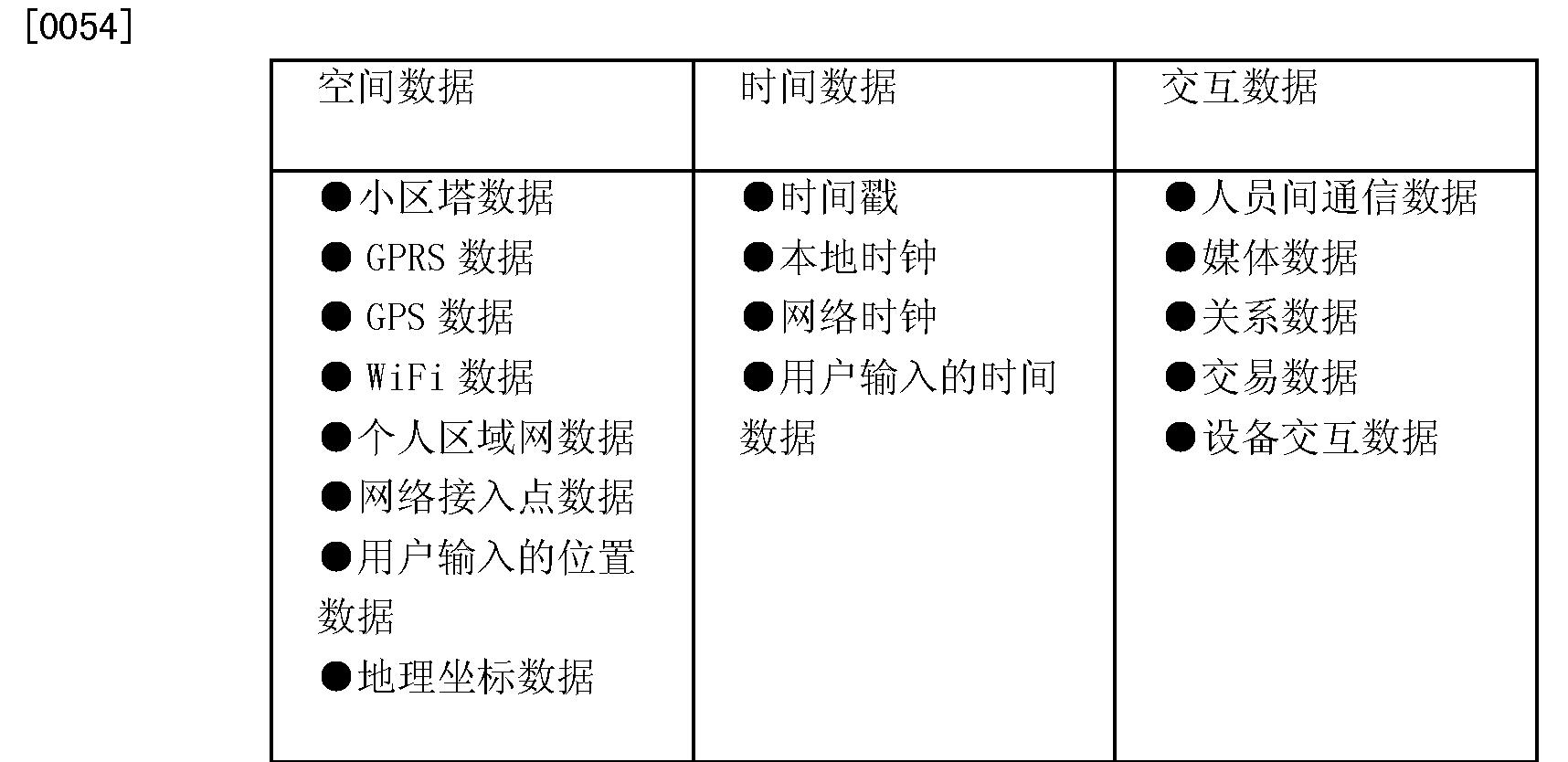 Figure CN101542941BD00111