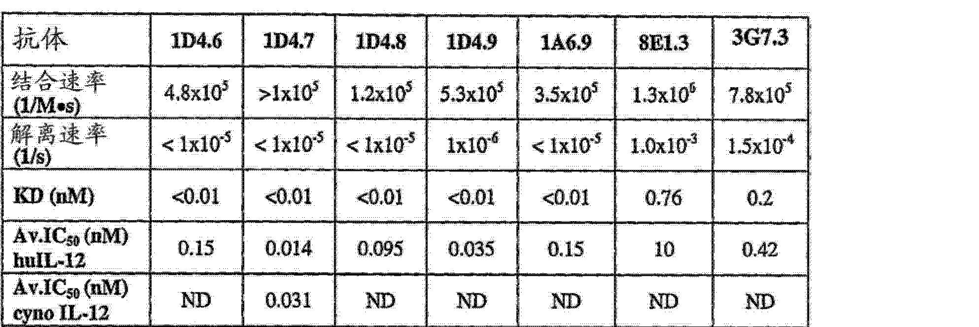 Figure CN103145838AD00831