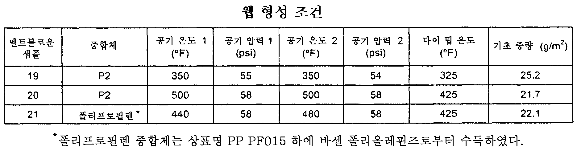 Figure 112006055439703-pct00005