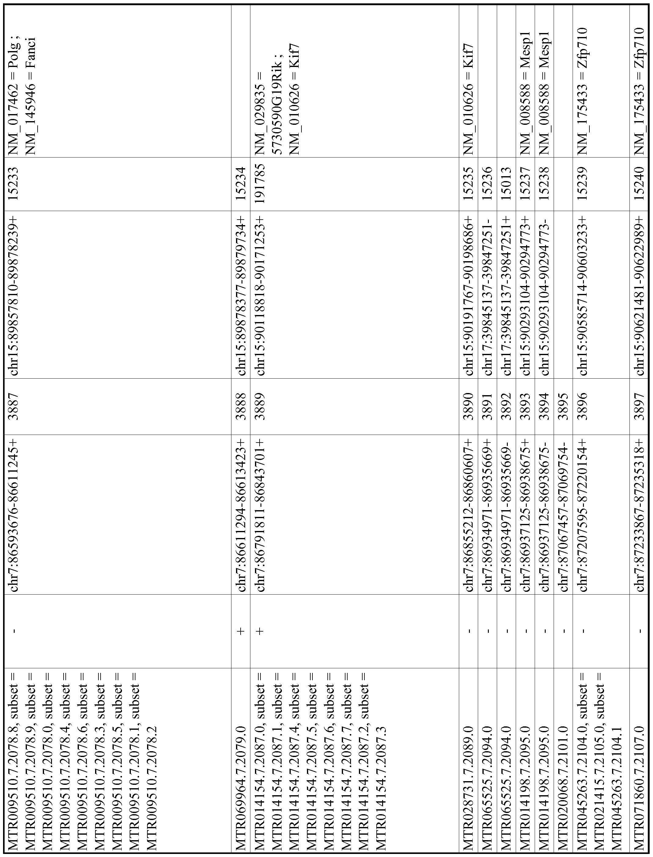 Figure imgf000745_0001