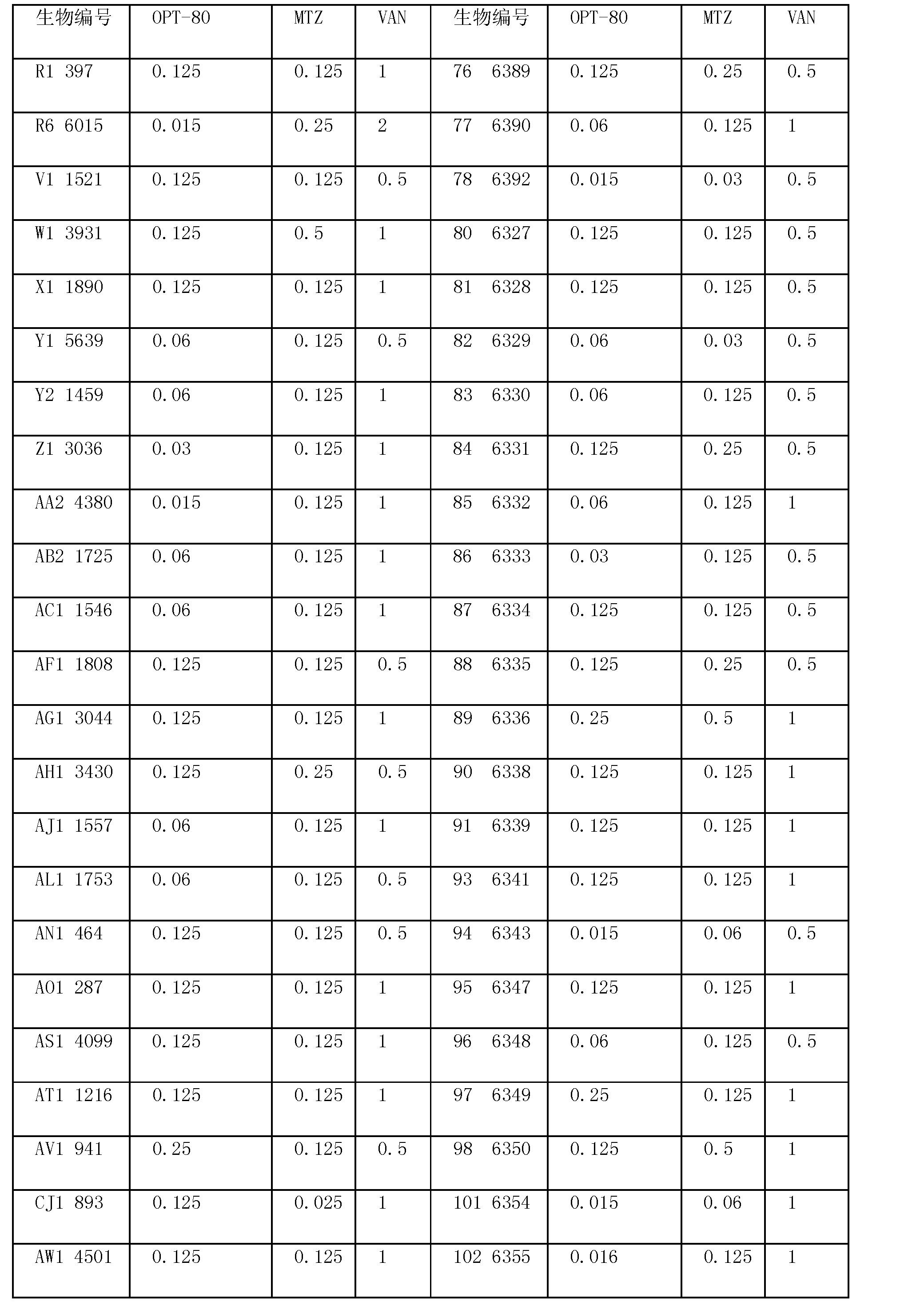 Figure CN102614207AD00201