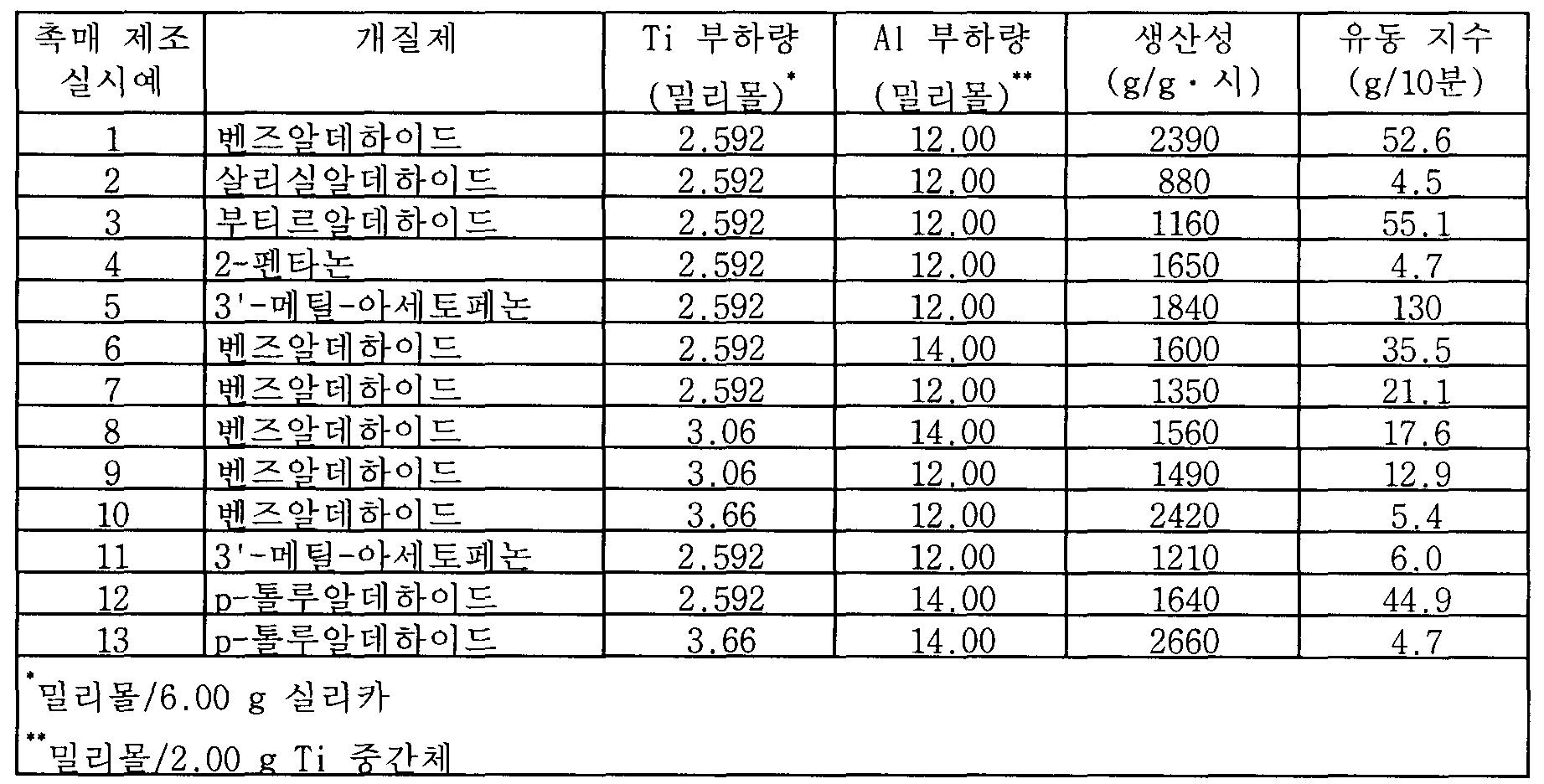 Figure 112007070060587-pat00008
