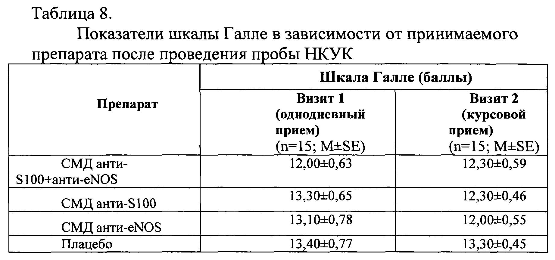 Figure 00000018