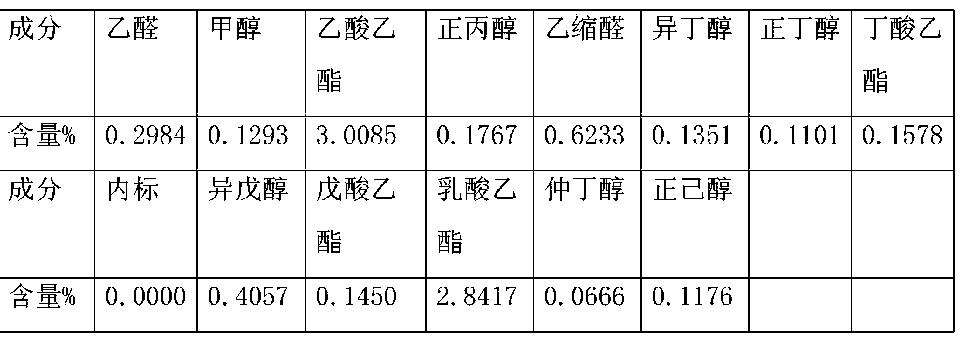Figure CN104651199AD00111
