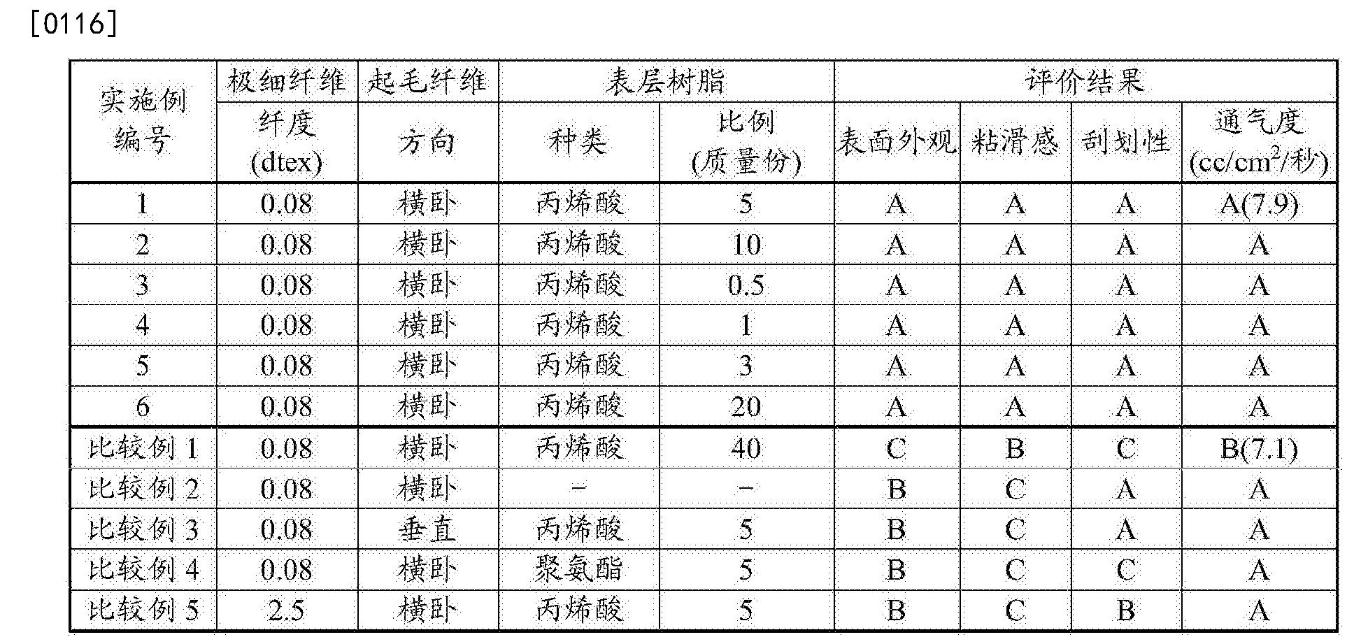 Figure CN105683441AD00131