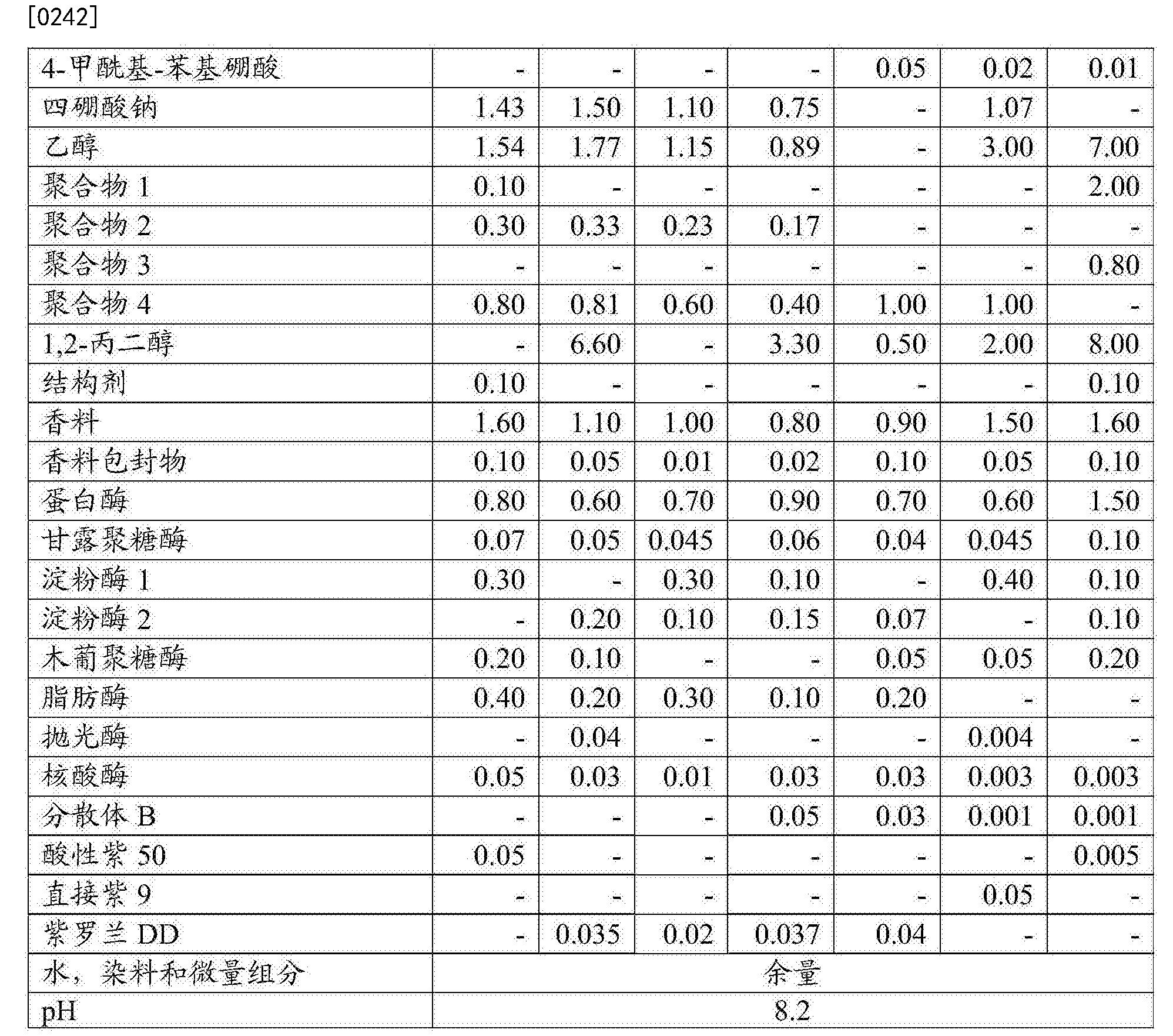 Figure CN107820515AD00321