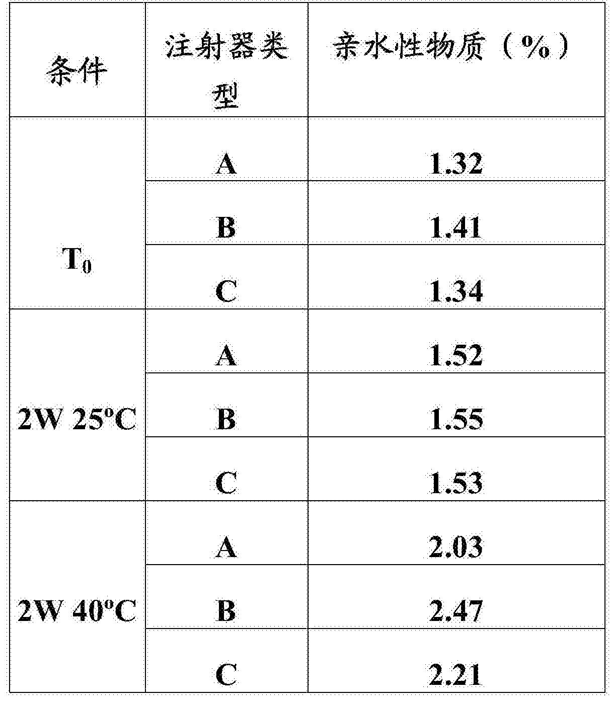 Figure CN108883172AD00521