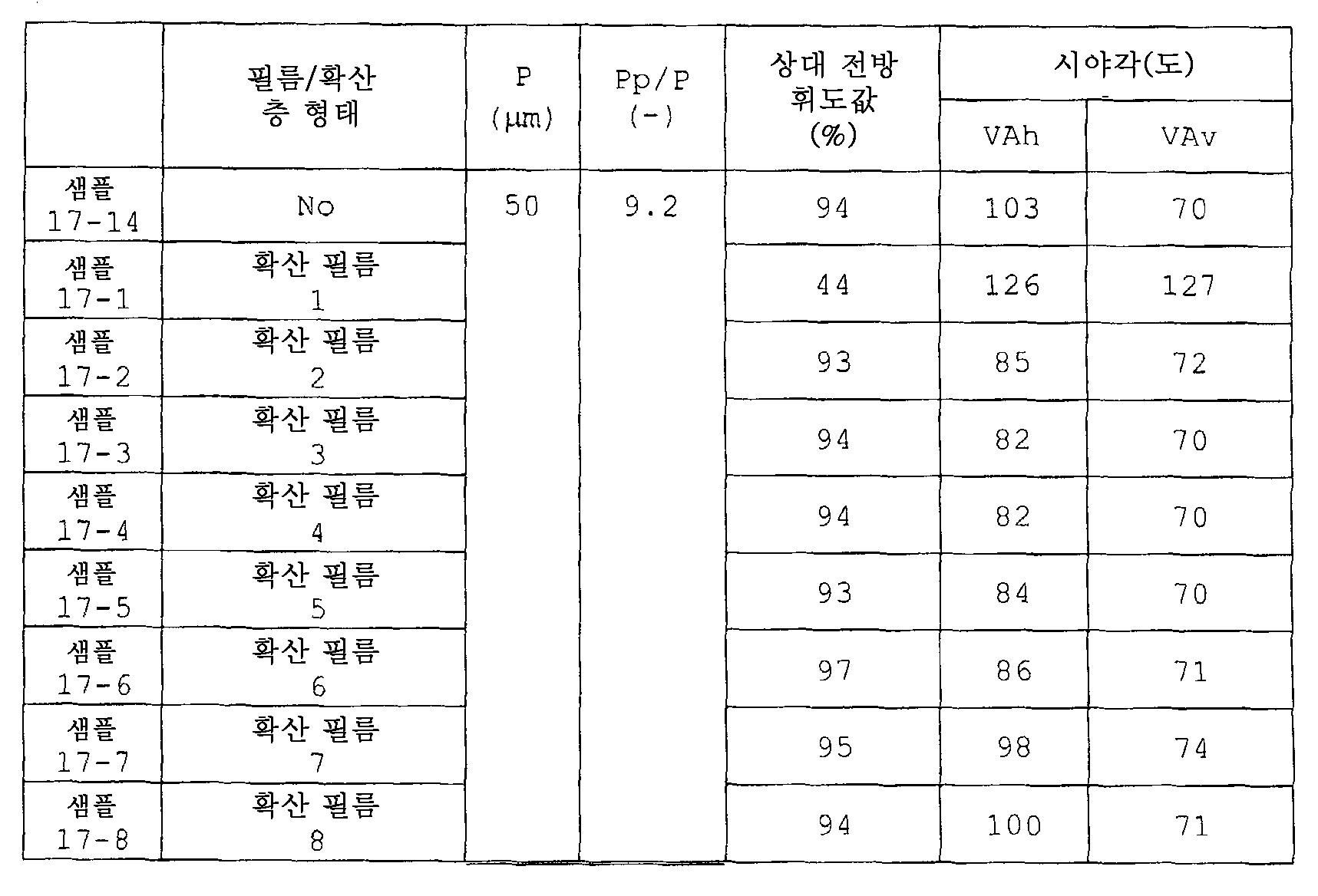 Figure 112007028339804-pat00031