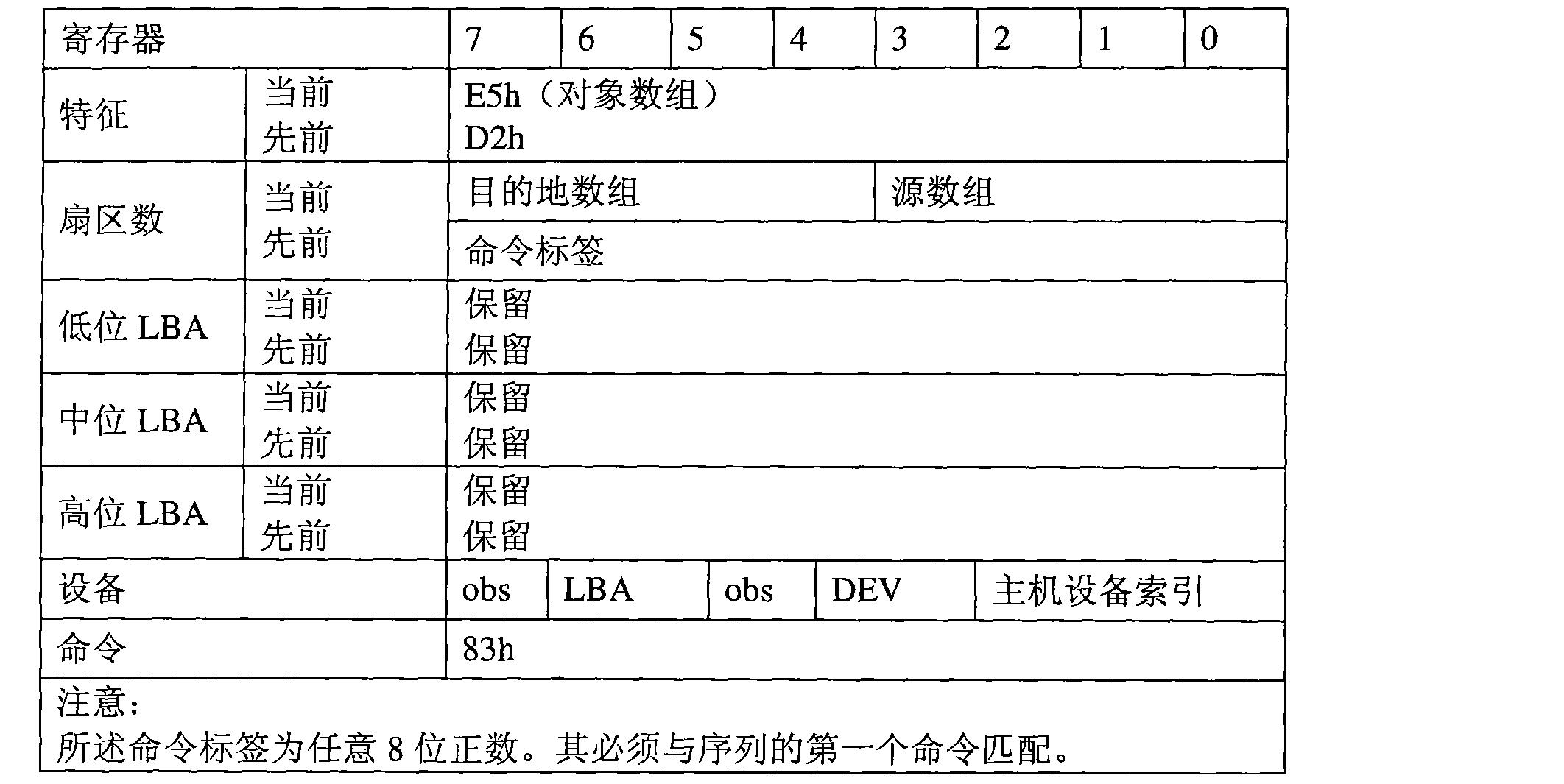 Figure CN101305334BD00121