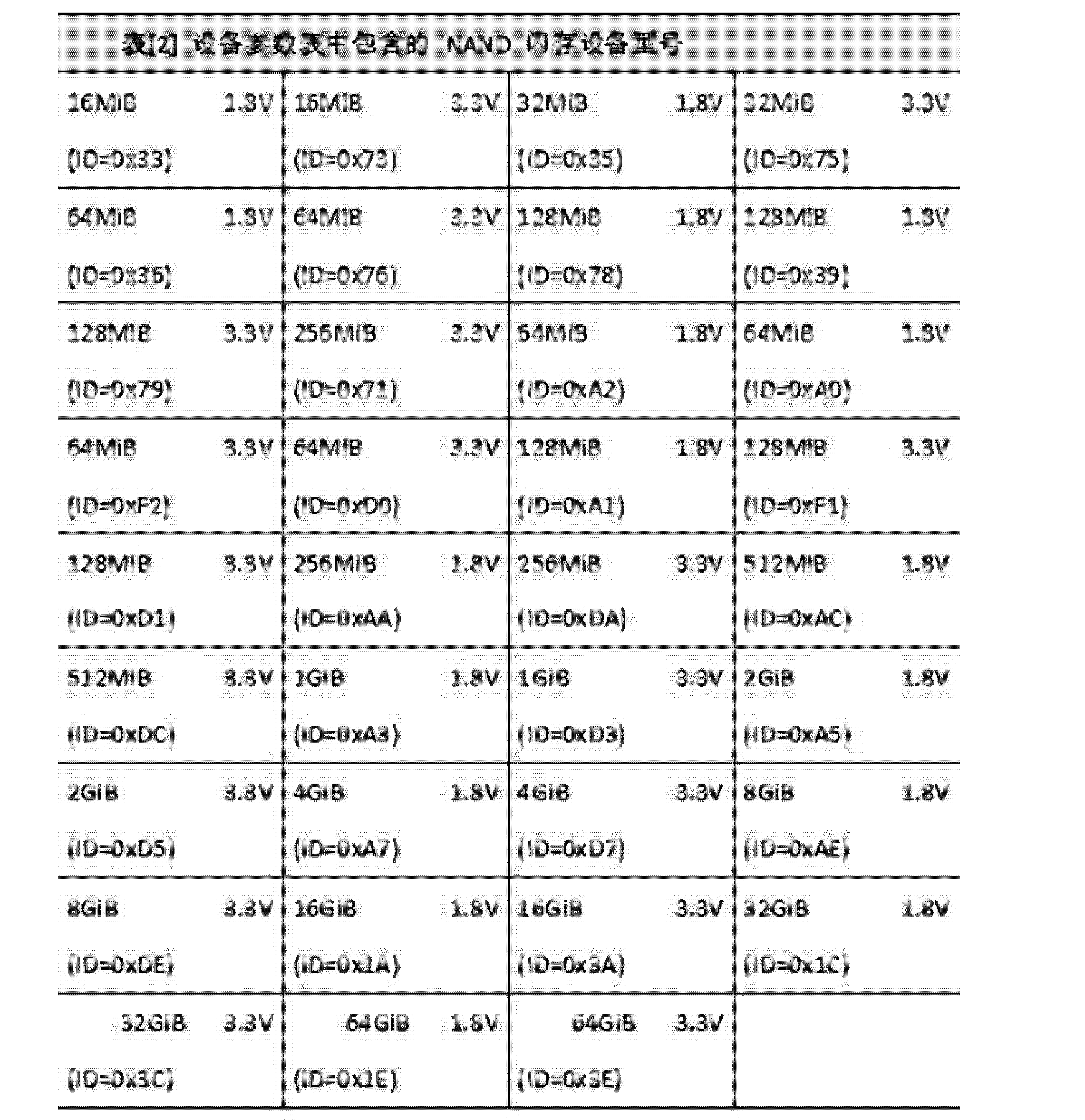 Figure CN102609331AD00071