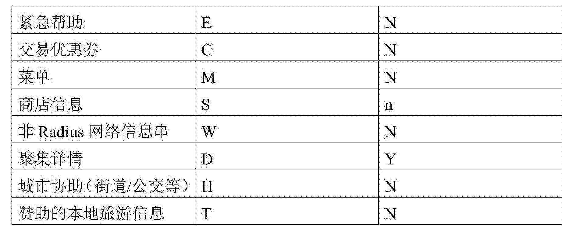 Figure CN103797858BD00151