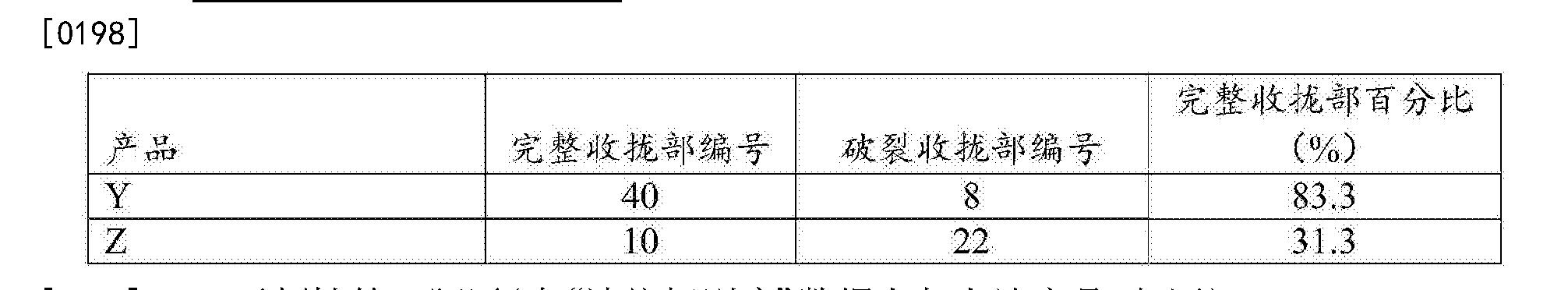 Figure CN105705120AD00271