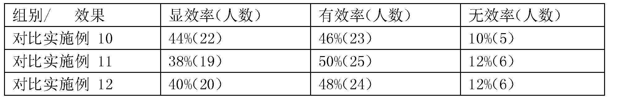 Figure CN106173625AD00093