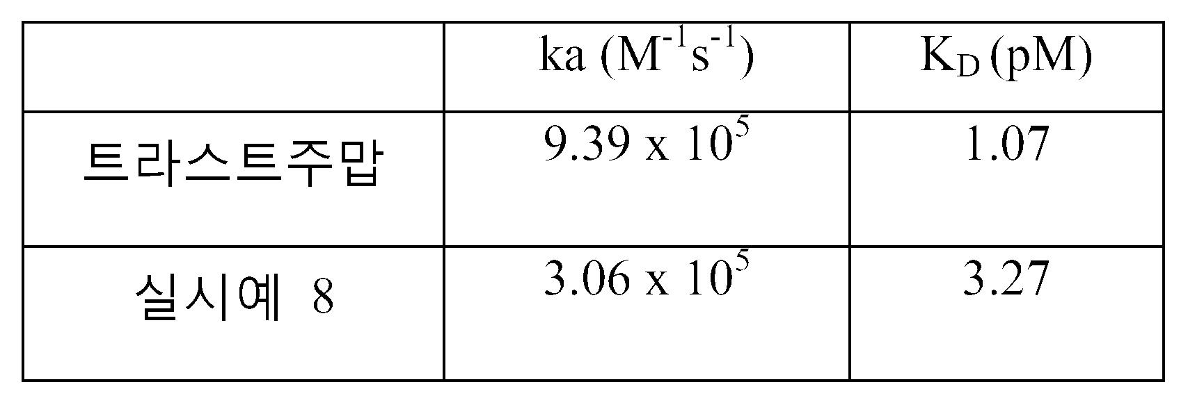 Figure 112014001971018-pct00364