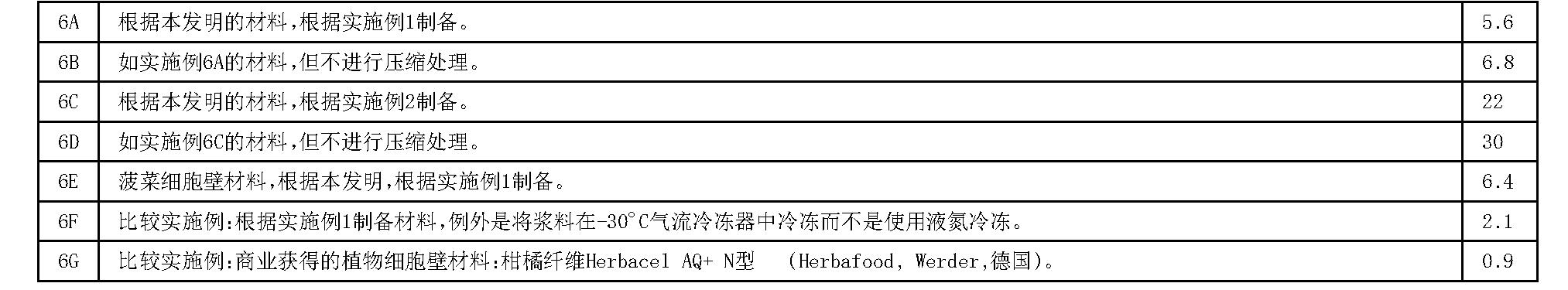 Figure CN106231921AD00113