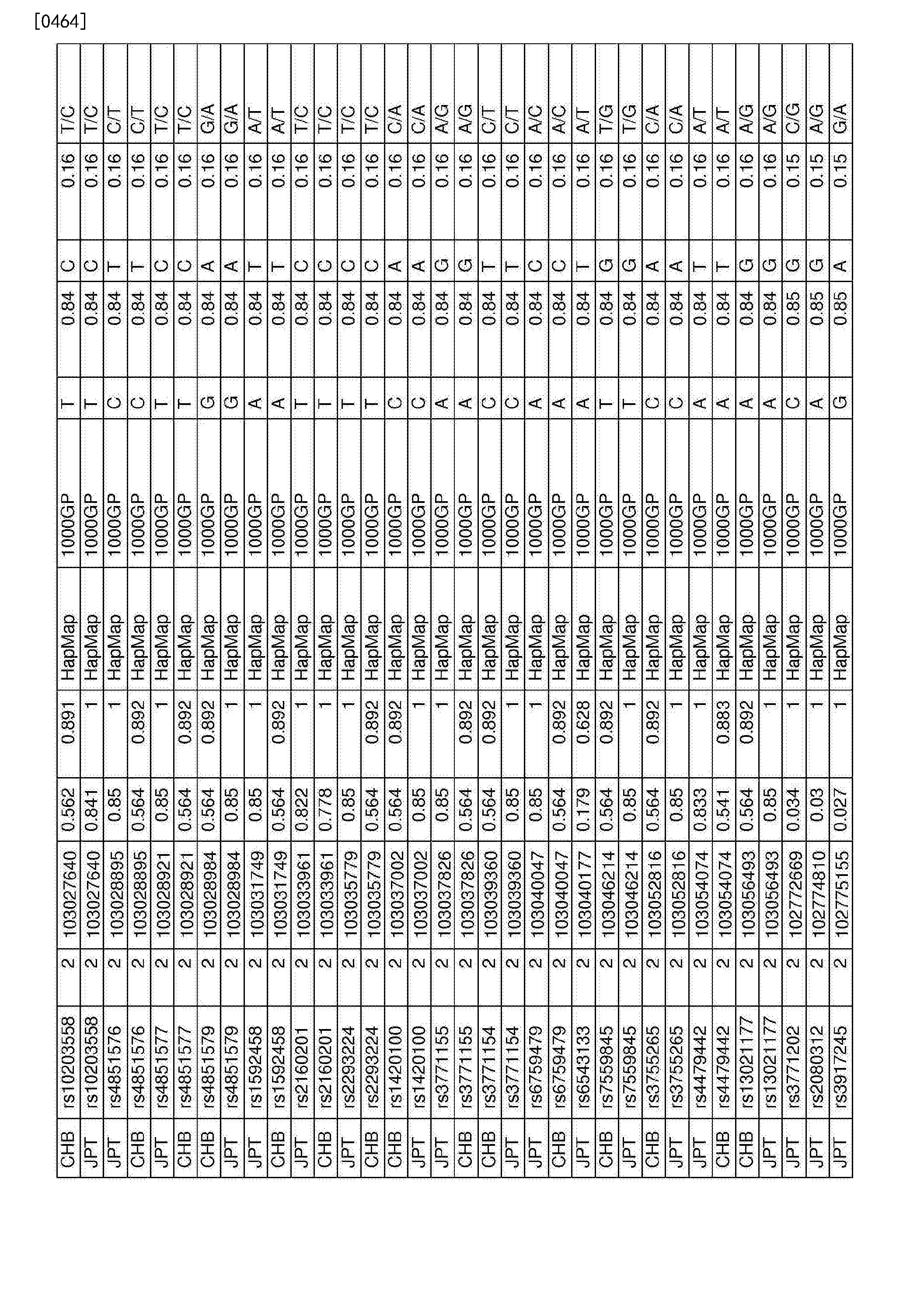Figure CN107109494AD01351
