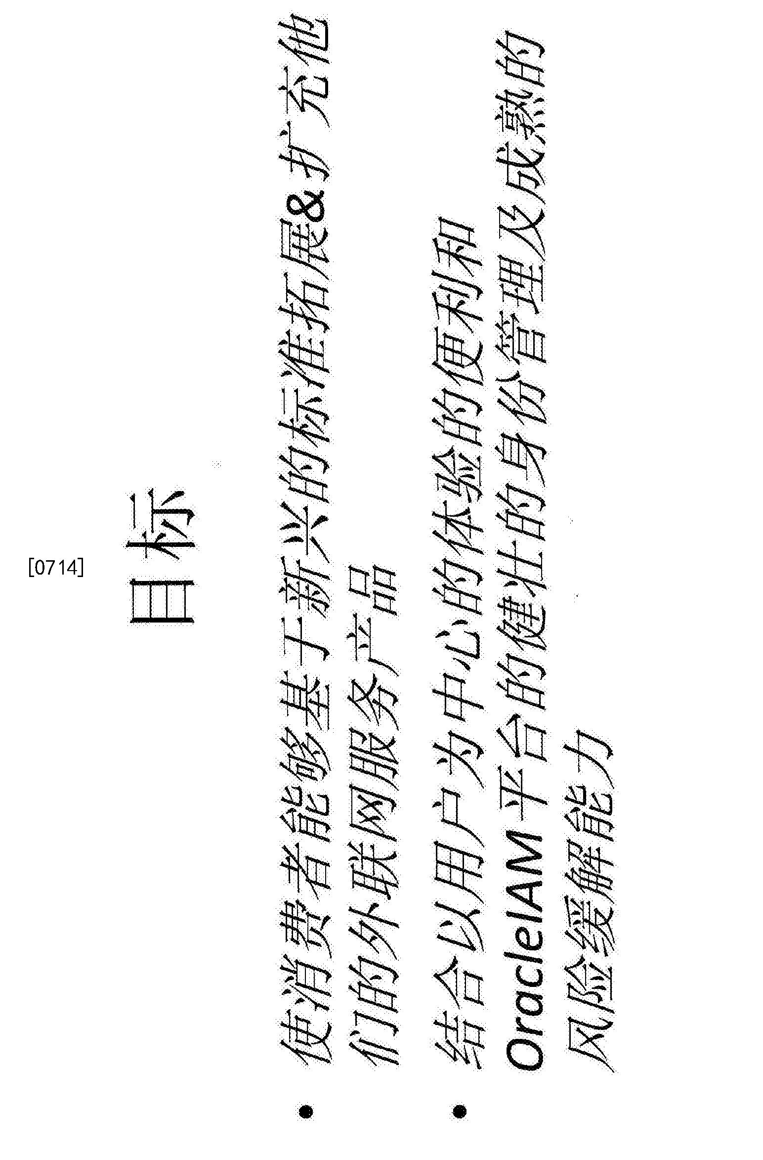 Figure CN104255007BD00901