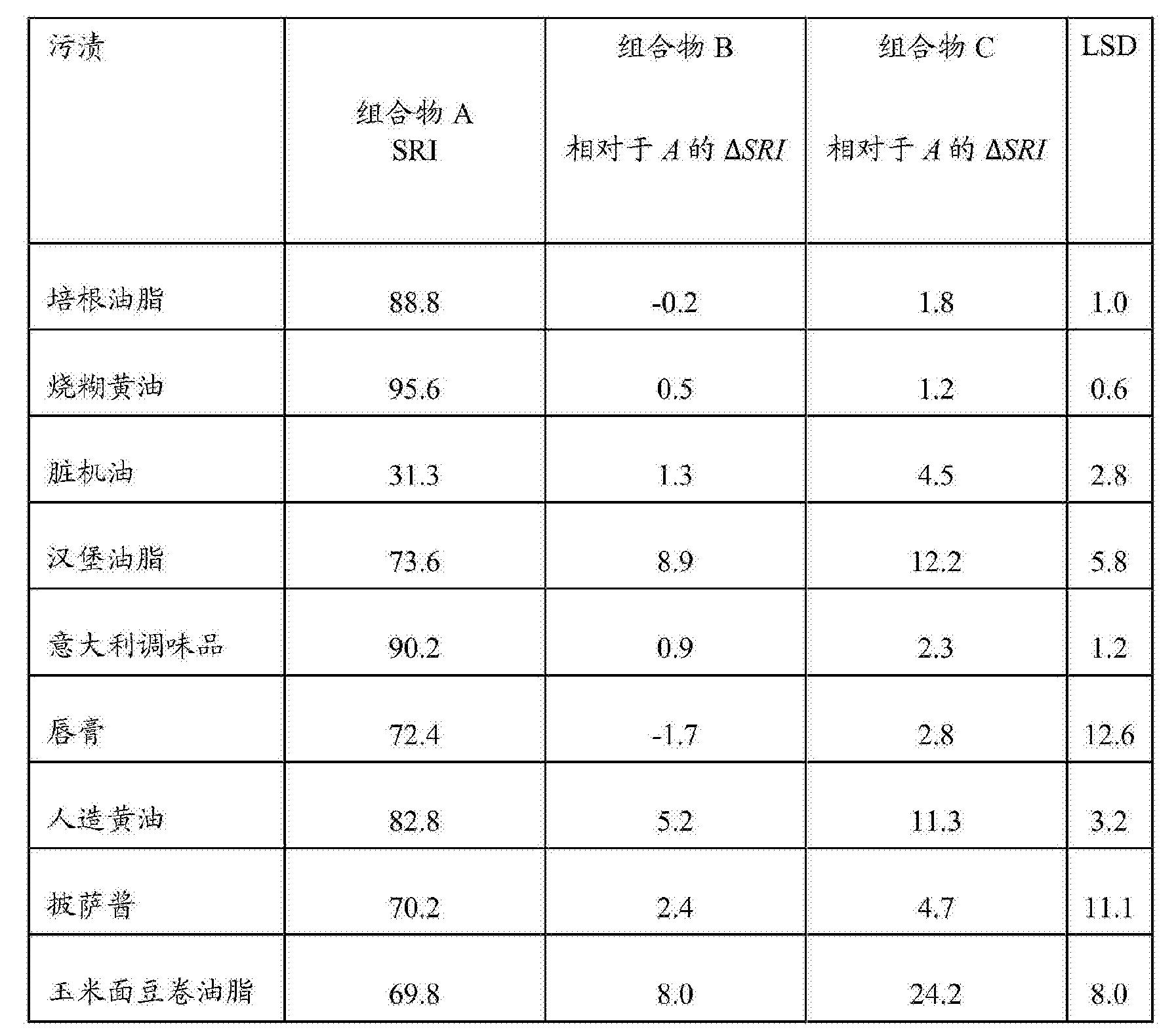 Figure CN105073966BD00441