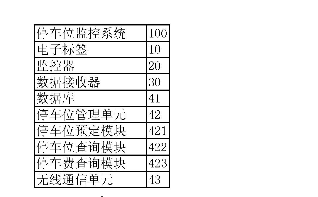 Figure CN103177601AD00031