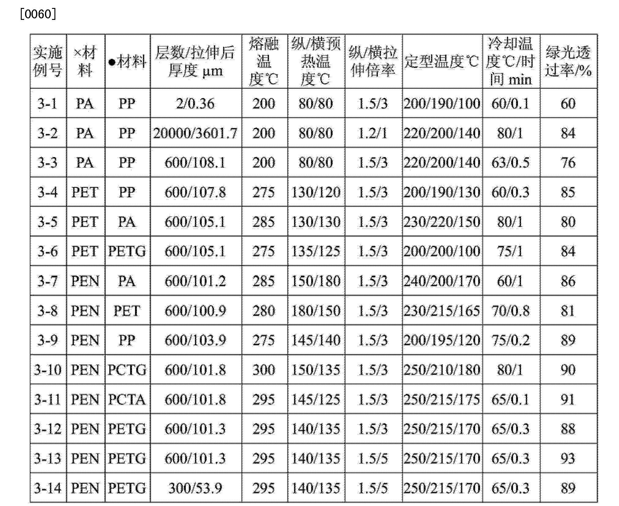 Figure CN104459834AD00111