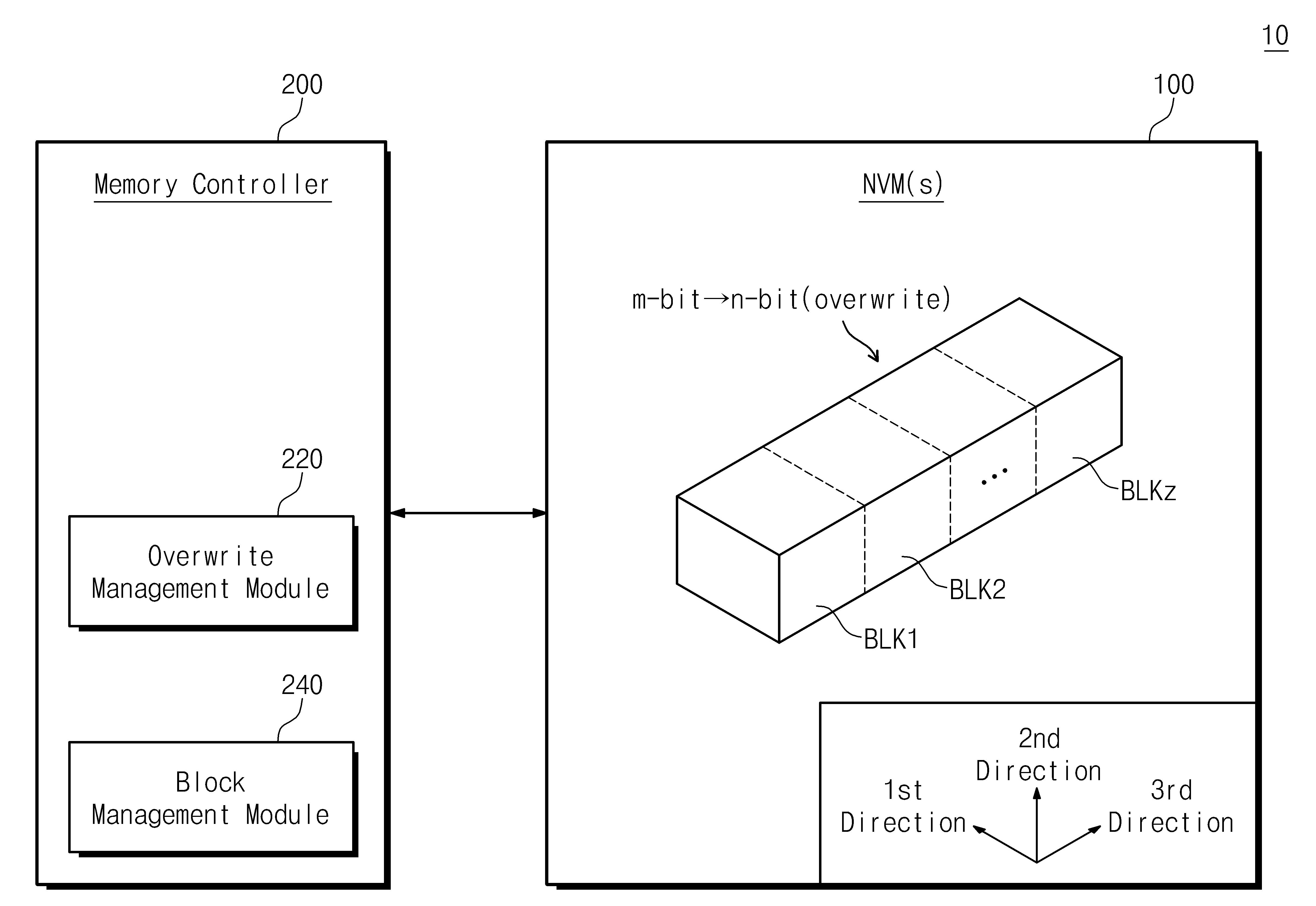 Figure R1020120008370