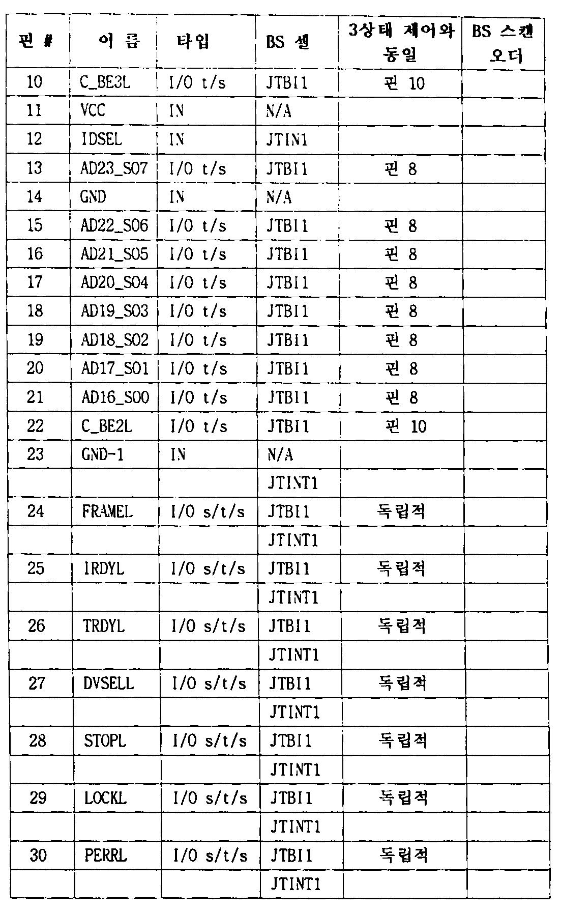 Figure kpo00030
