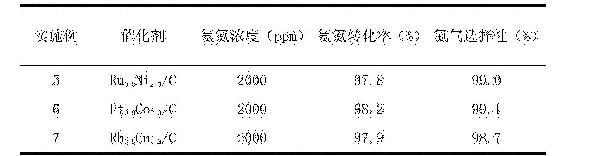 Figure CN104084217BD00052