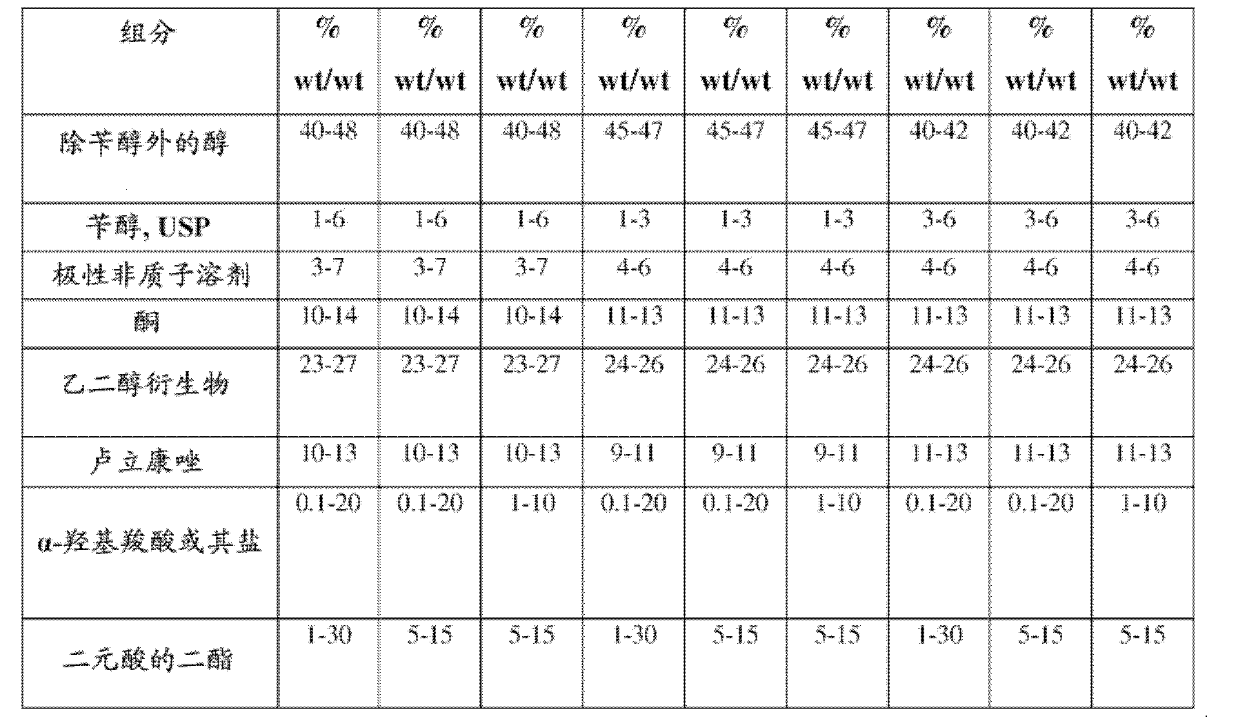 Figure CN102395274BD00421