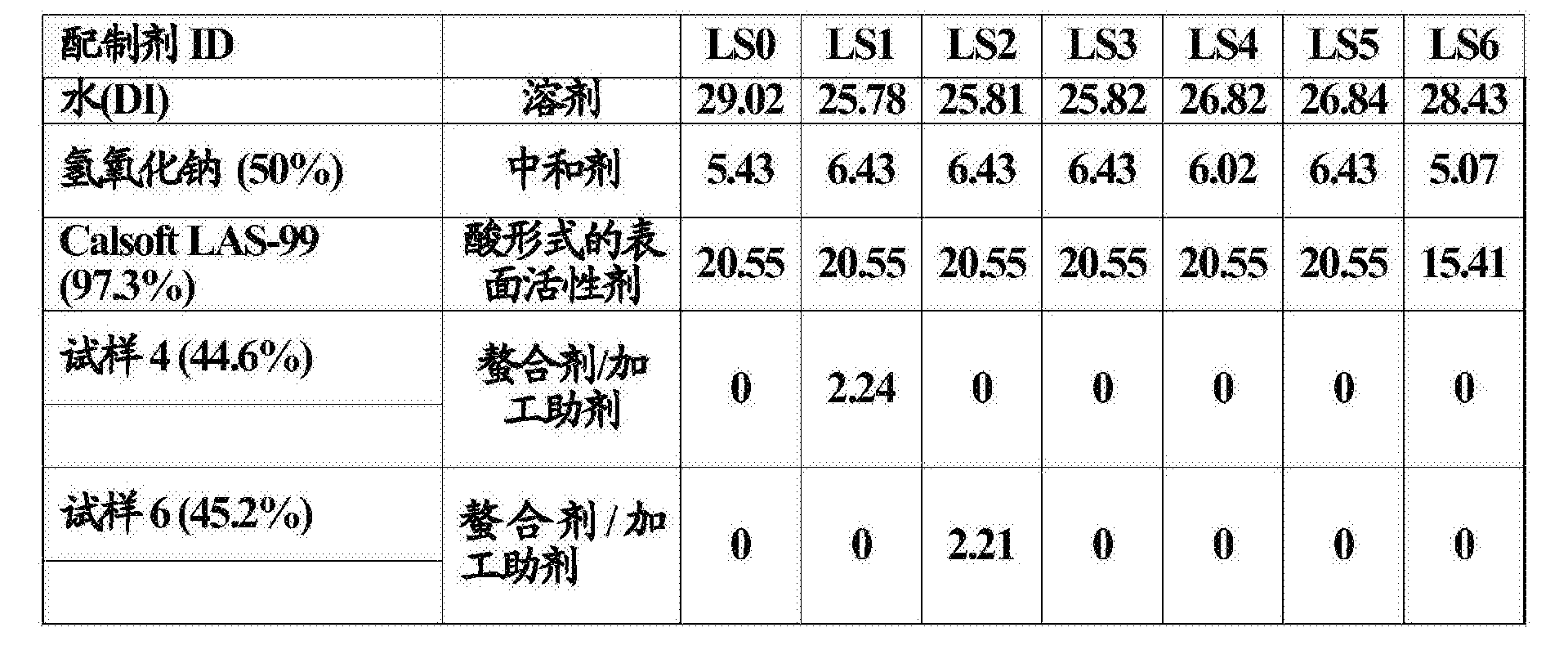Figure CN106574018AD00411