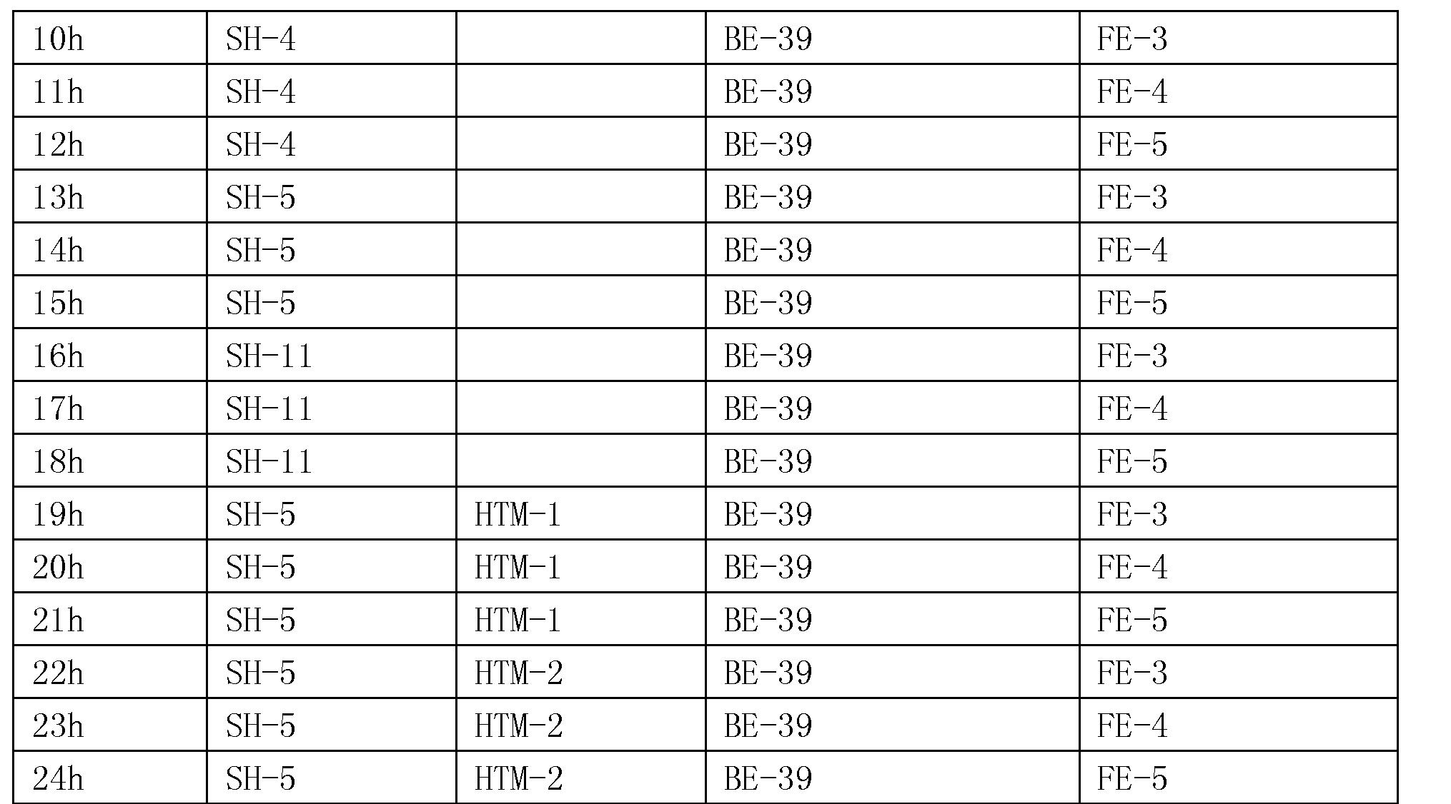 Figure CN107735880AD00501