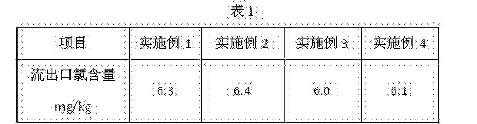 Figure CN108745332AD00051