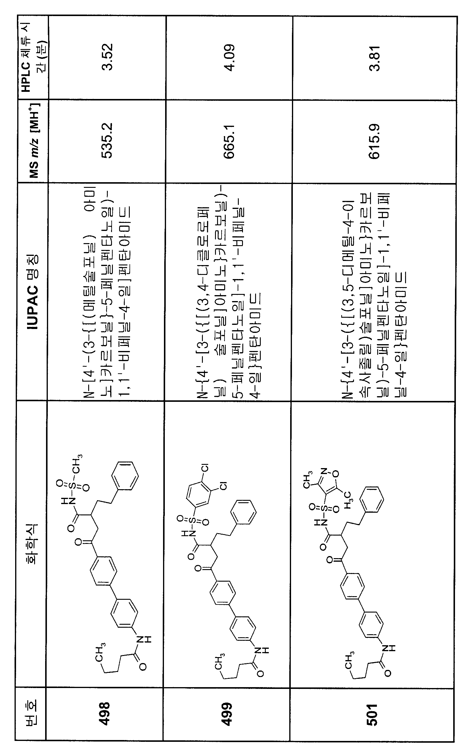 Figure 112007082249387-PCT00306