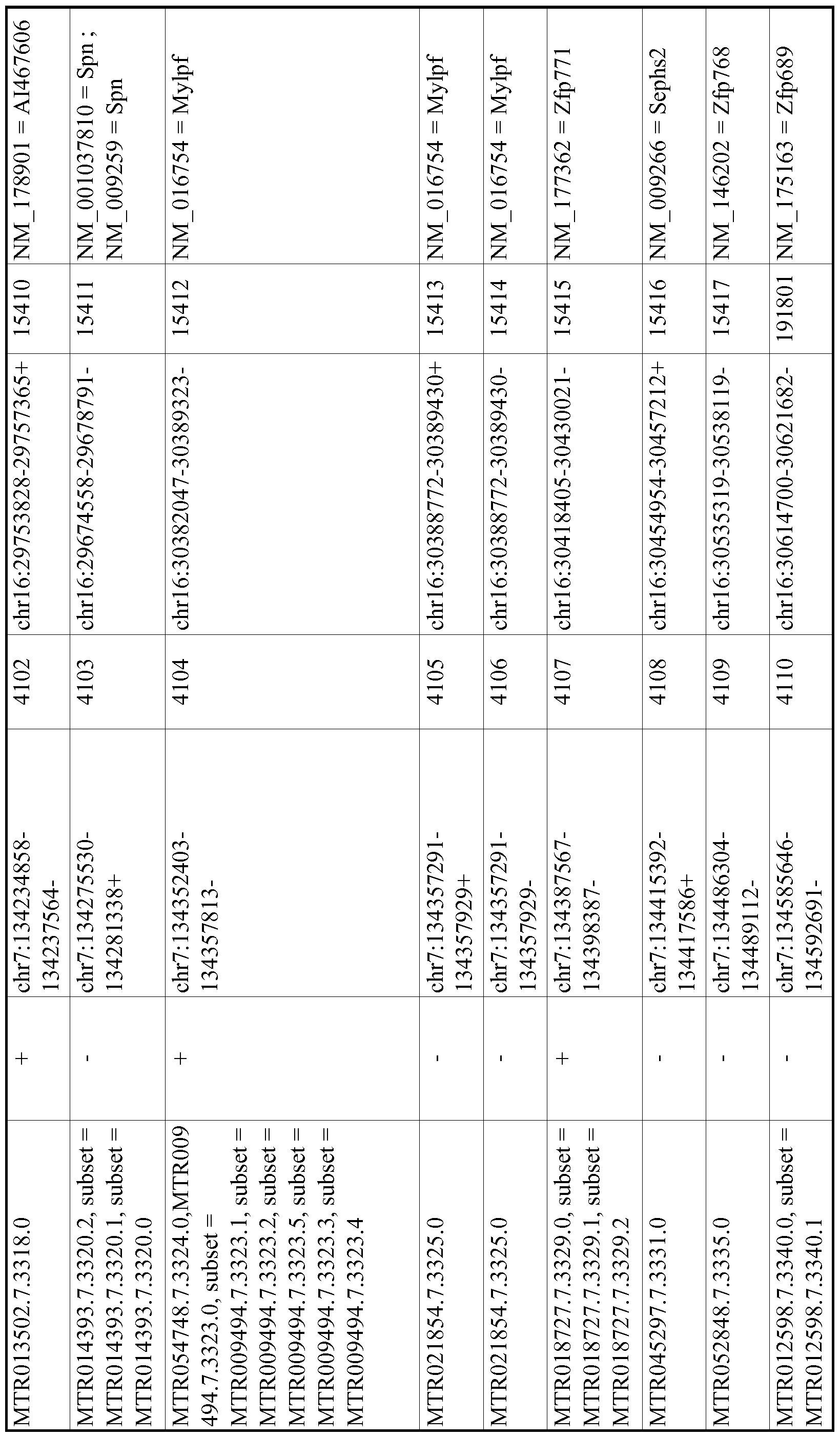 Figure imgf000776_0001