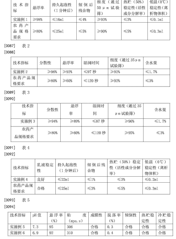 CN104604931A - Sterilization composition containing bixafen