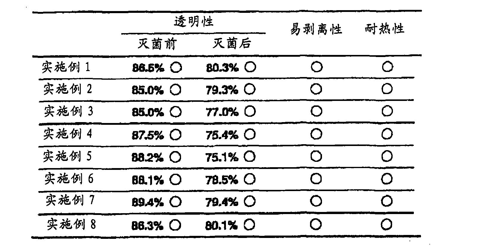 Figure CN101754742BD00161
