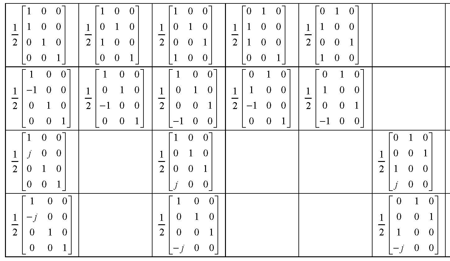 Figure 112010009825391-pat01126