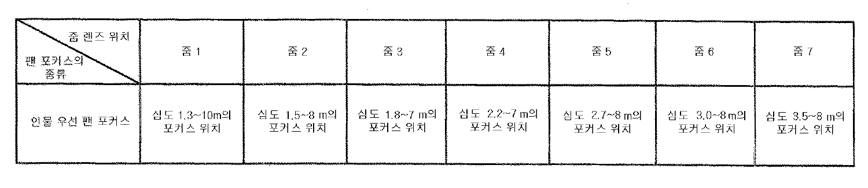 Figure R1020080045597