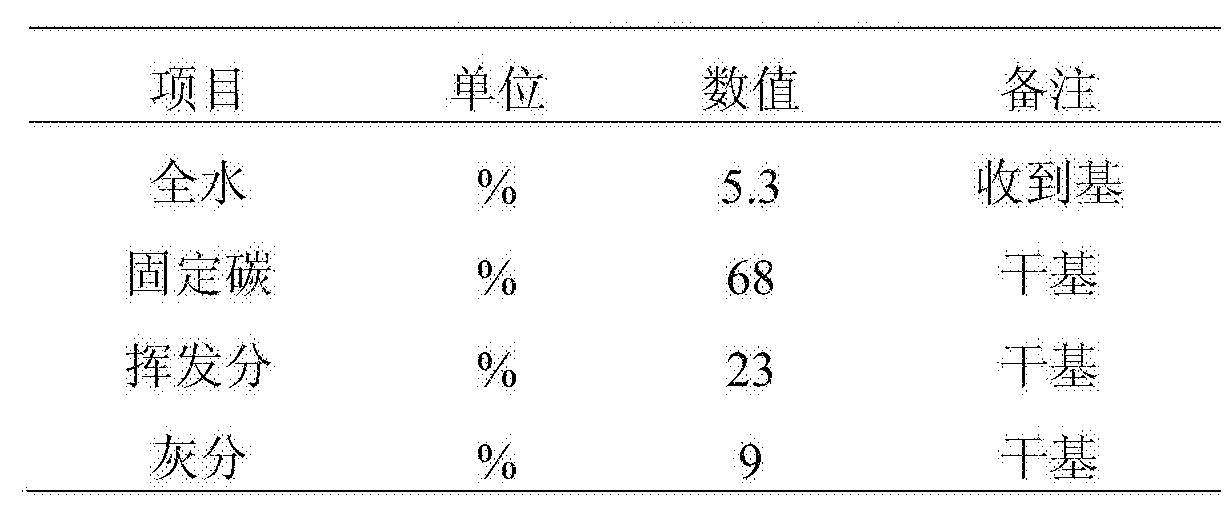 Figure CN103708455BD00081