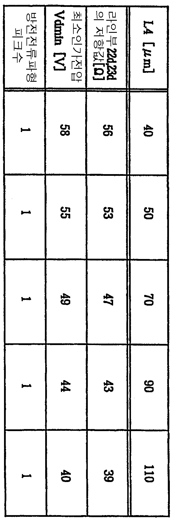 Figure 112008020582144-pat00065