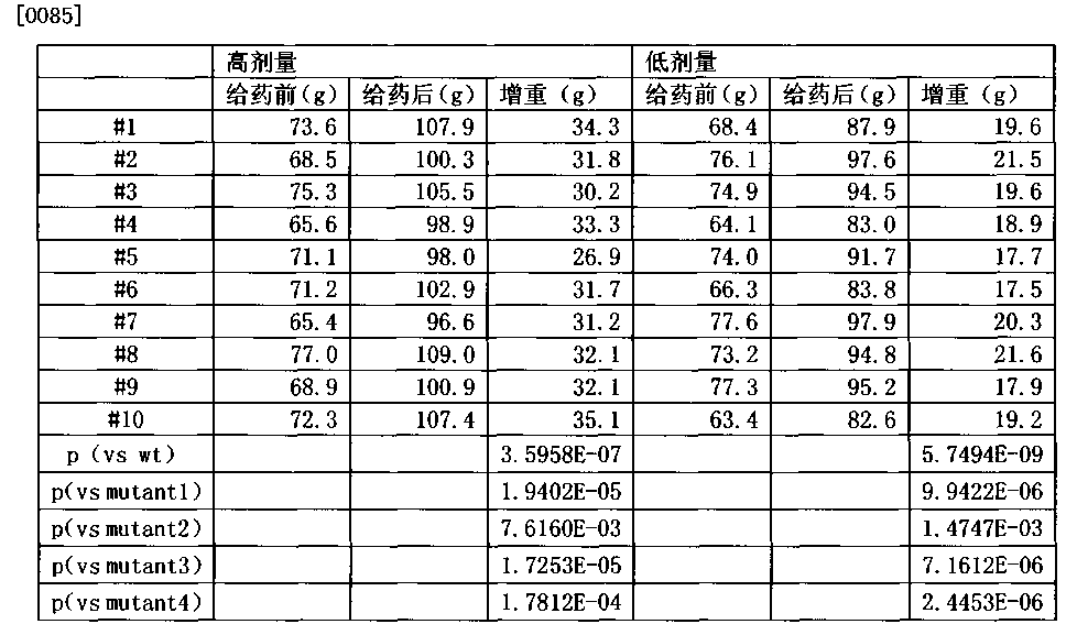 Figure CN103509102BD00102
