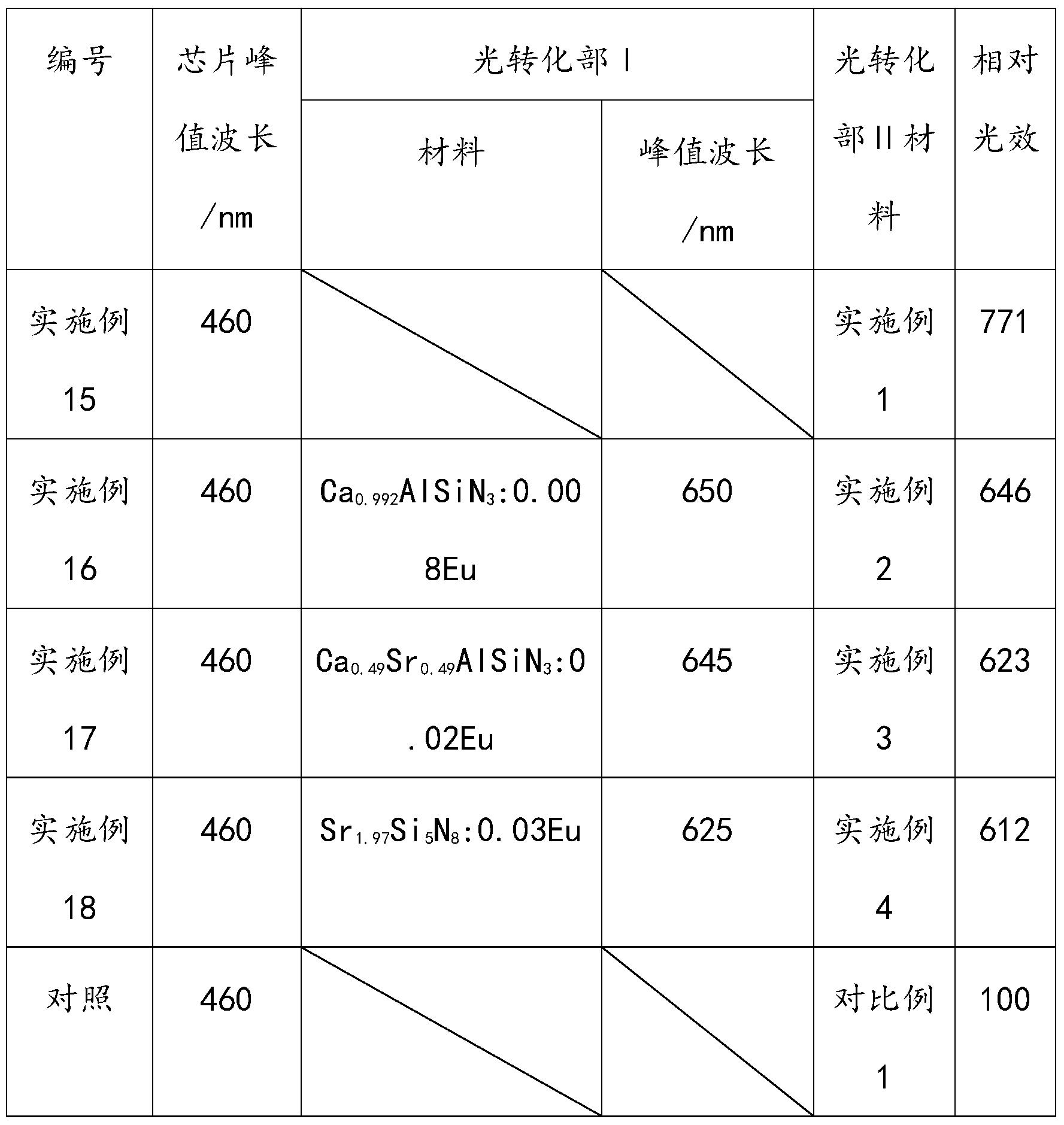 Figure PCTCN2018105573-appb-000001