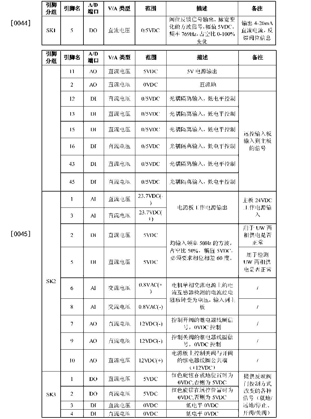 Figure CN105911455AD00071
