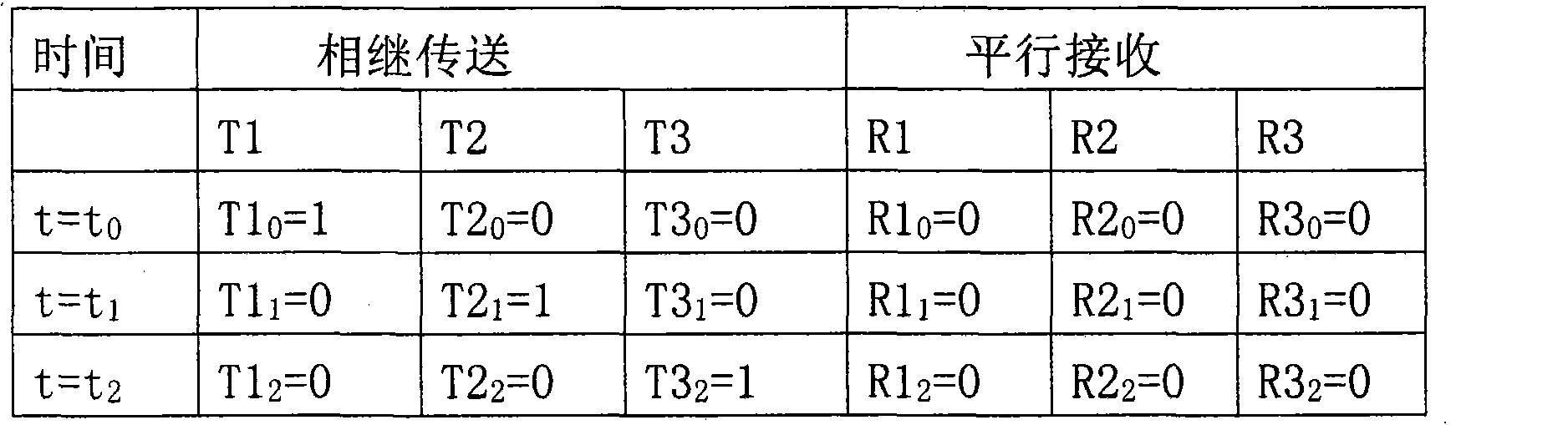 Figure CN101878591BD00094