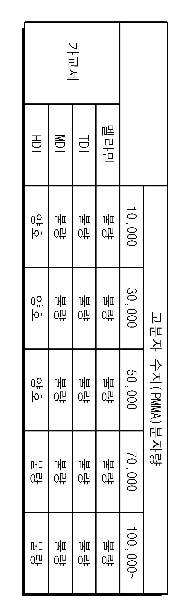 Figure 112006073202374-PAT00002