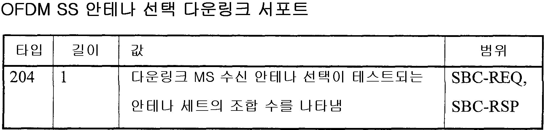 Figure 112008041577174-pat00006